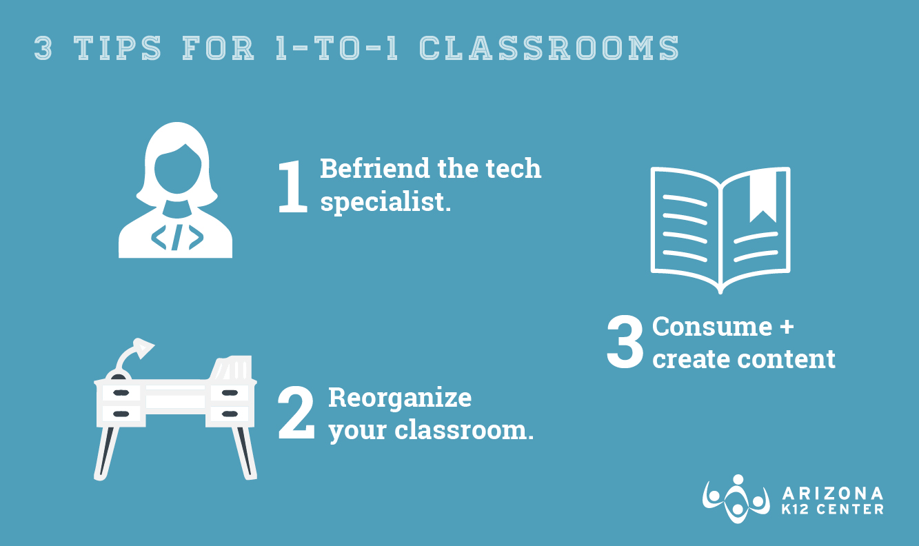3 Quick Tips for 1-to-1 Classrooms