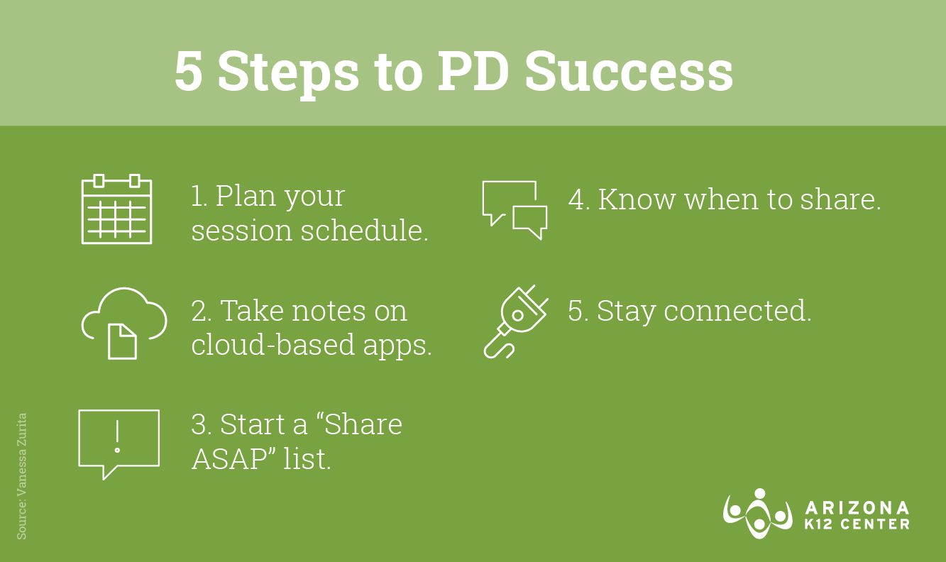 5 Steps to PD Success