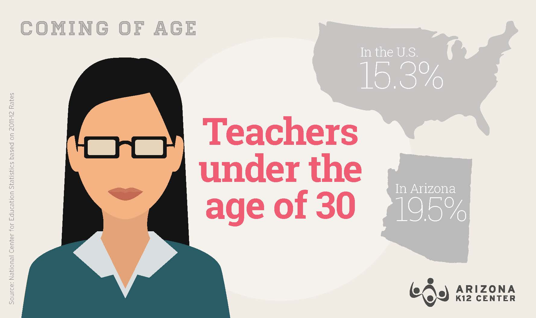 Are You a Teacher Under 30? You're Not Alone (Especially in Arizona)