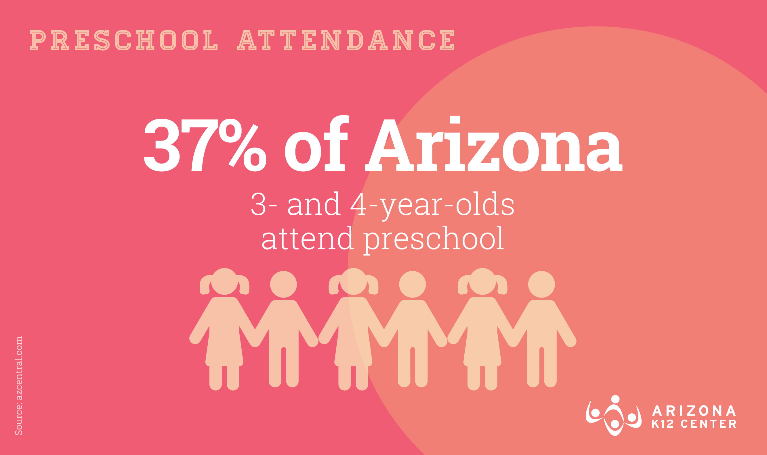 Arizona Falls Behind on Preschool Enrollment (and Why That Matters)
