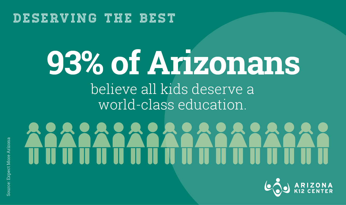 Believing in Our Students: Arizona Kids Deserve a World-Class Education