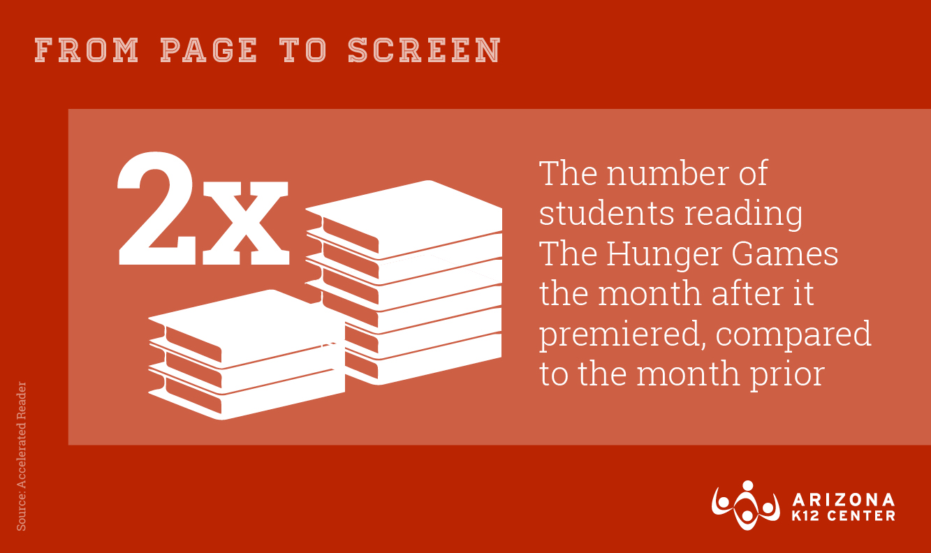 Could Movies Actually Make Your Students Want to Read?