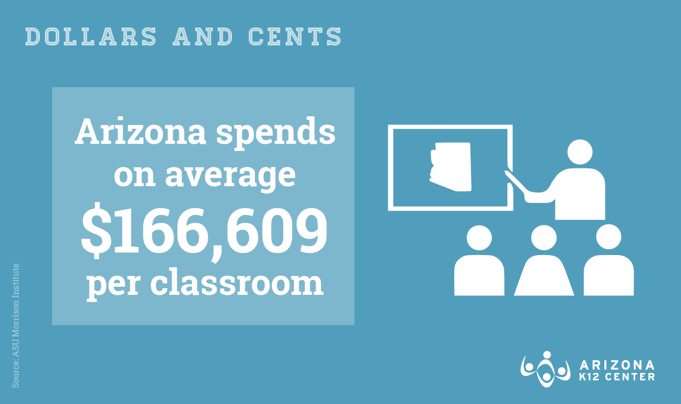 Funding Arizona's Classrooms