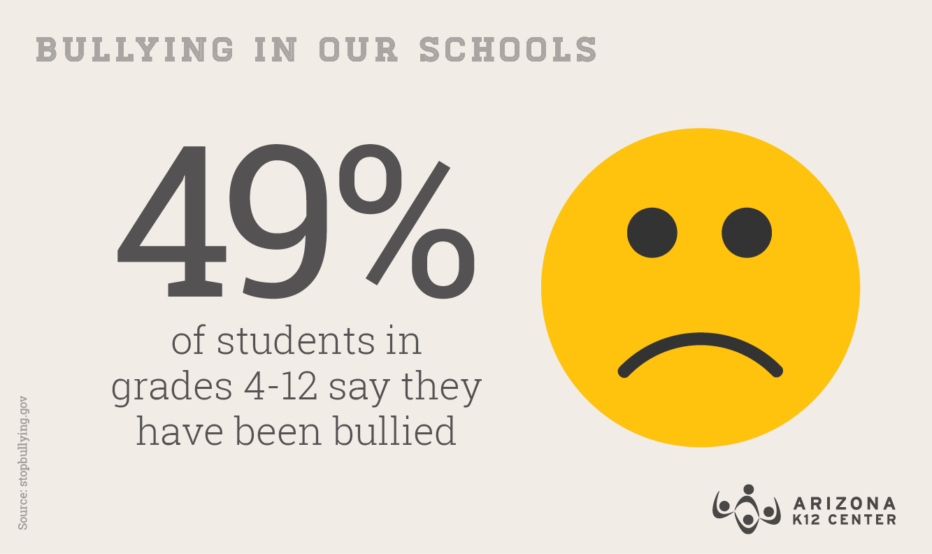 More Than a Bystander: Bullying in Our Schools
