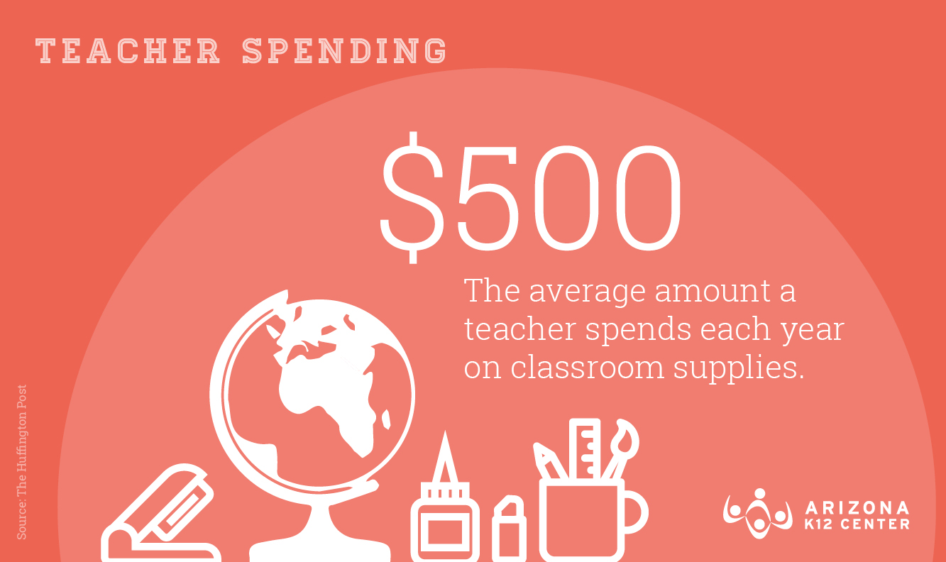 Teachers Spend Hundreds Each Year on Students — Here Are 7 Ways to Save