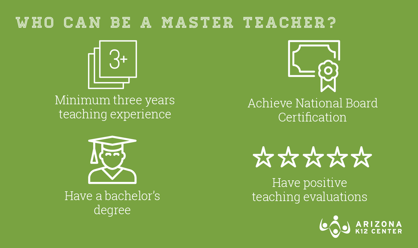 Who Can Be a Master Teacher?